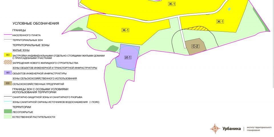 Градостроительное зонирование. Деревня Поддубье