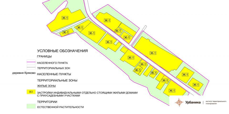 Градостроительное зонирование. Деревня Кряково