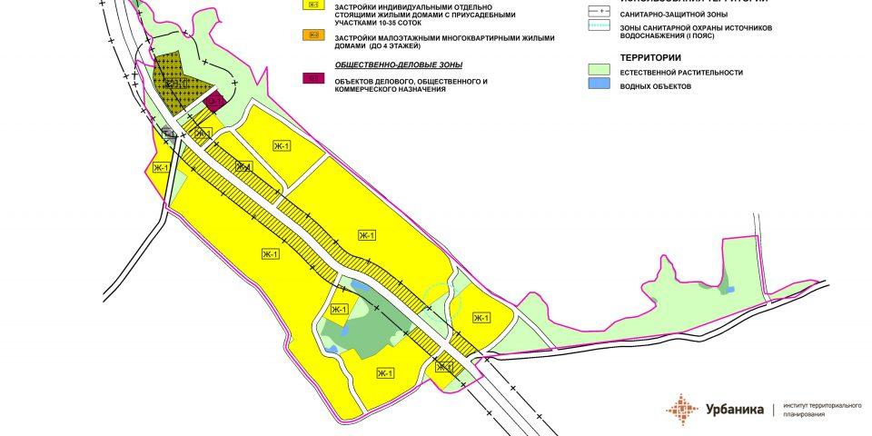 Градостроительное зонирование. Деревня Каськово