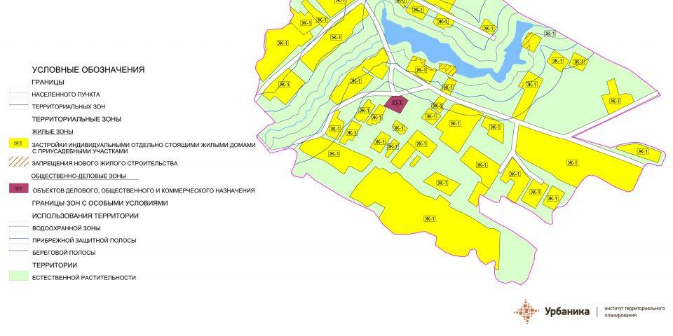 Градостроительное зонирование. Деревня Красный Маяк