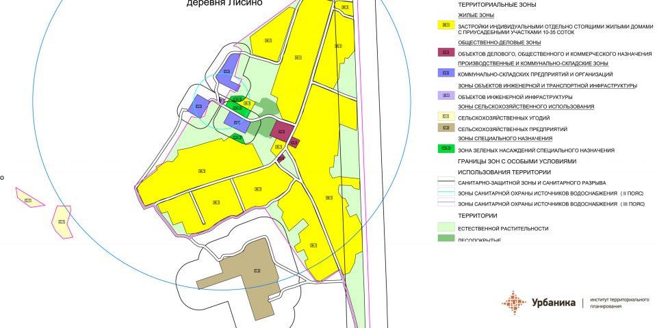Градостроительное зонирование. Деревня Лисино