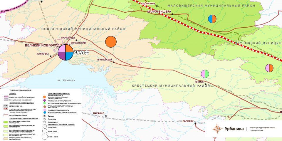 Новгородская область. Экономическая специаизация