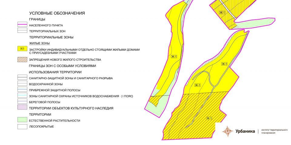 Градостроительное зонирование. Деревня Хревицы