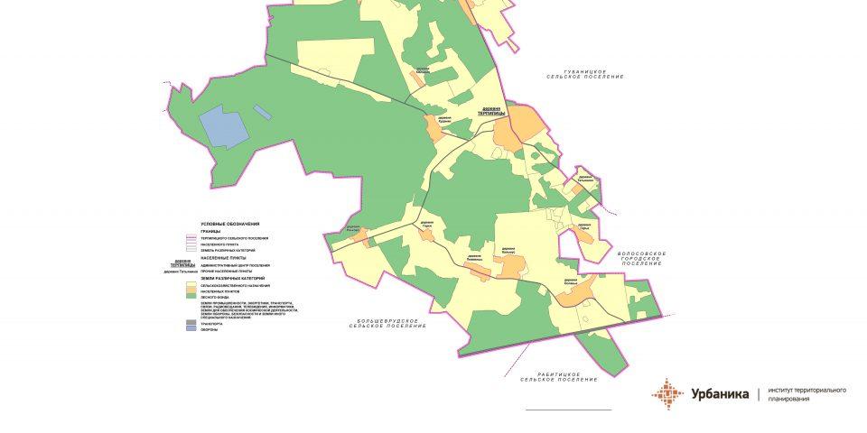 Карта земель различных категорий