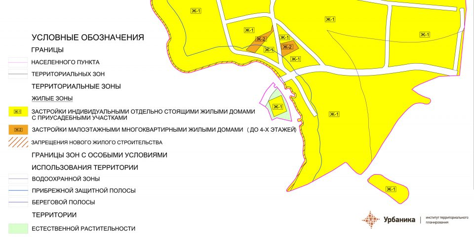 Градостроительное зонирование. Деревня Малый Сабск