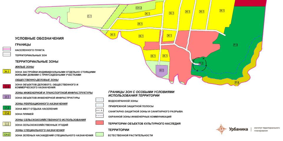 Градостроительное зонирование. Деревня Смердовицы