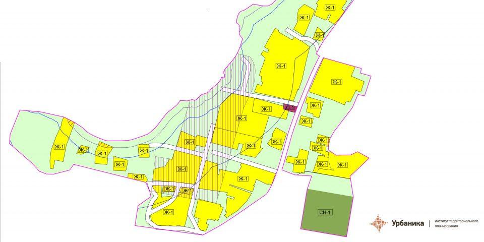 Градостроительное зонирование. Деревня Редкино
