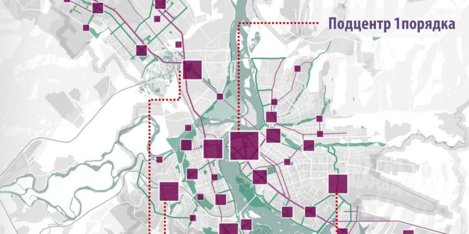 Система общественных пространств города
