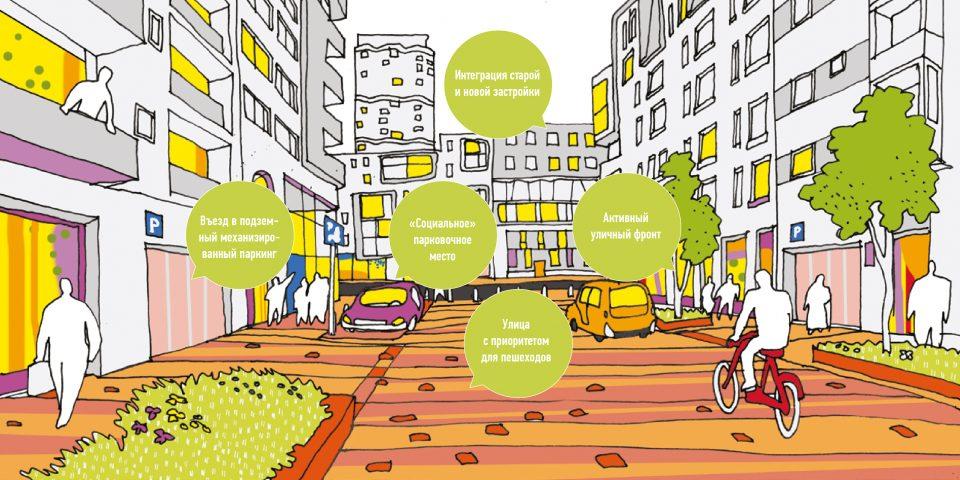 Преобразования городской среды микрорайона №2 города Одинцово