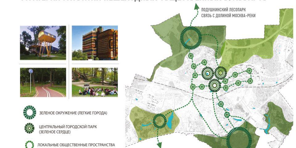 Стратегия развития пешеходных общественных бульваров