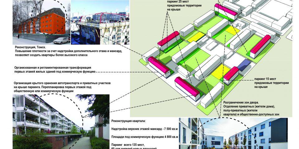 Пример уплотнения квартала