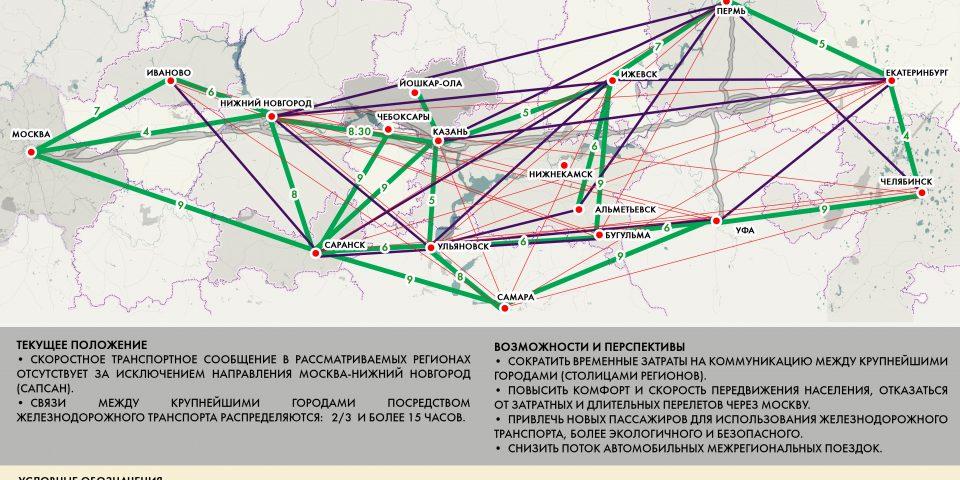 Существующие транспортные связи в зоне влияния ВСМ Москва-Адлер (железнодорожное сообщение)