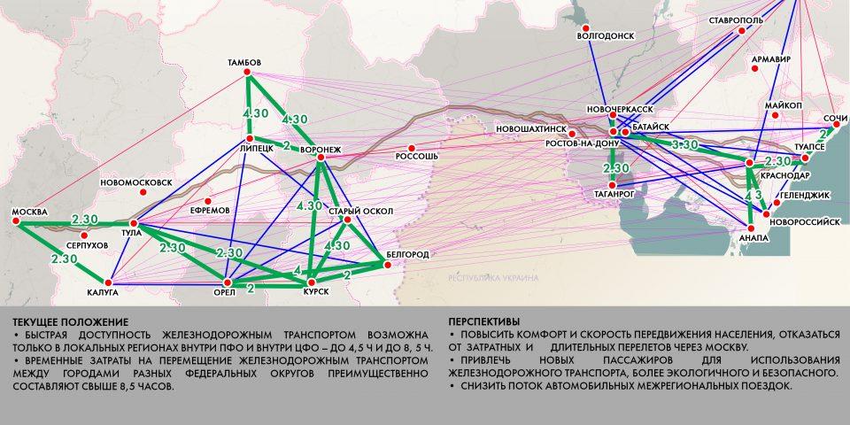 Существующие транспортные связи в зоне влияния ВСМ Центр-Юг (железнодорожное сообщение)