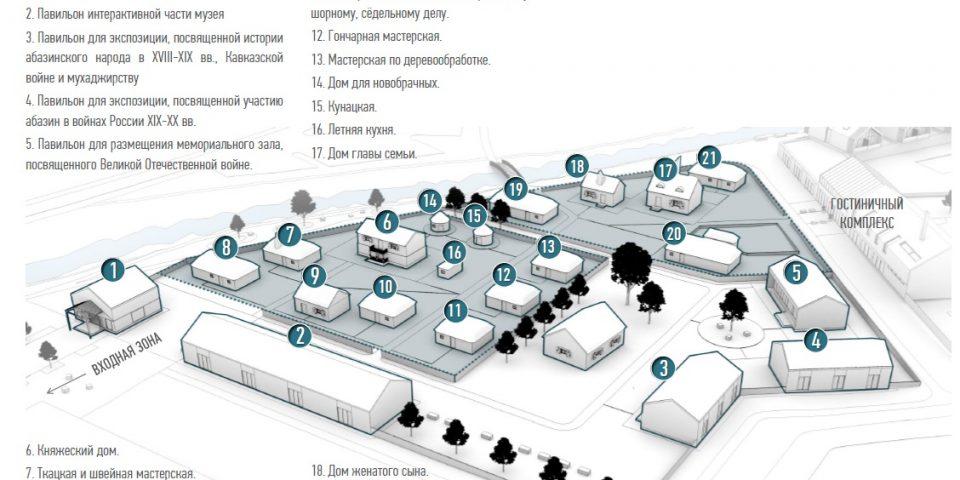 Концепция этнографического музея под открытым небом