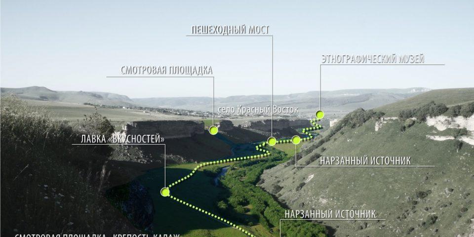 Схема маршрута Этнографический музей - Крепость Калаж