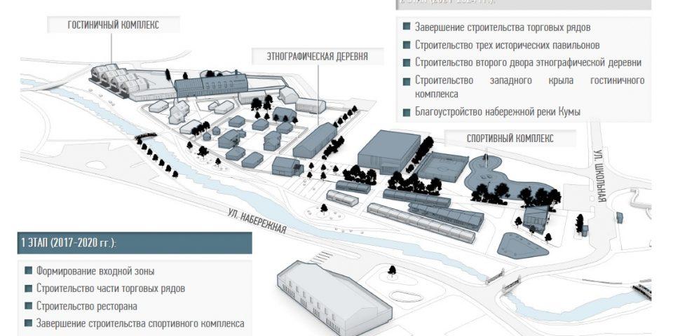 Концепция развития центральной зоны Курорта Гумлокт (село Красный Восток)