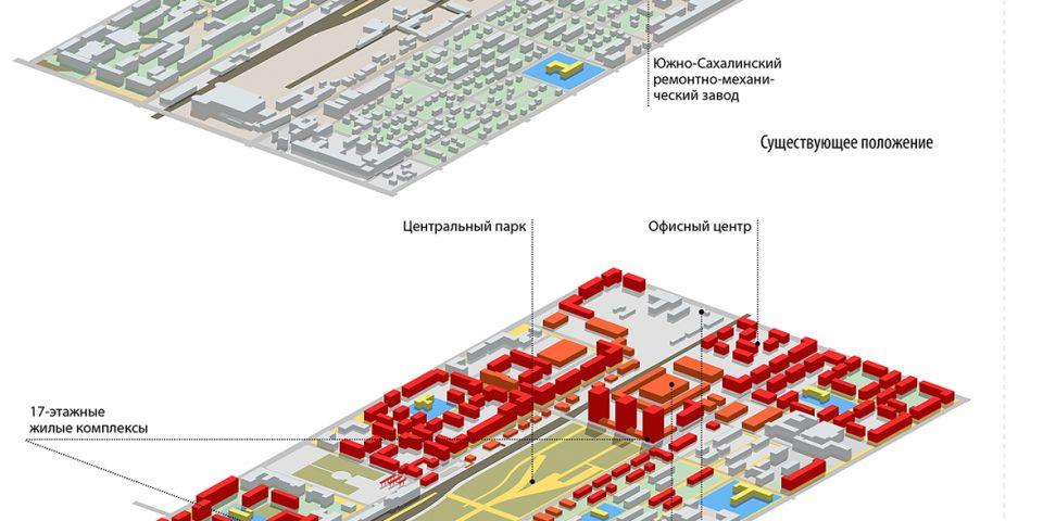 Проект территории вокруг нового Центрального парка