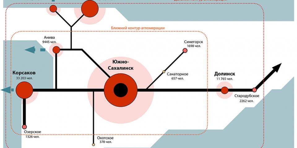 Дальний контур Южно-Сахалинской агломерации